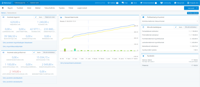 PK-yrityksen Netvisor-näkymä