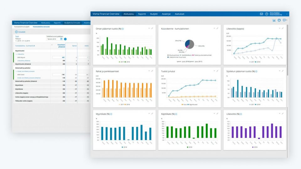Financial Overview löytyy Netvisor Storesta